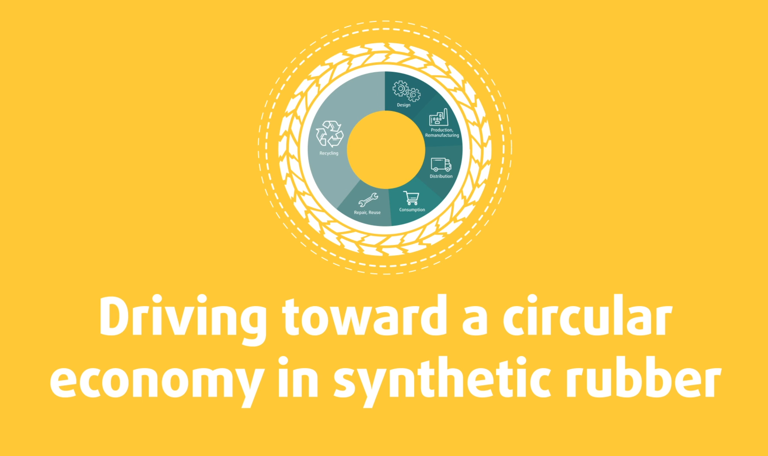 Graphic depicting a tire with the words 'Driving toward a circular economy in synthetic rubber'