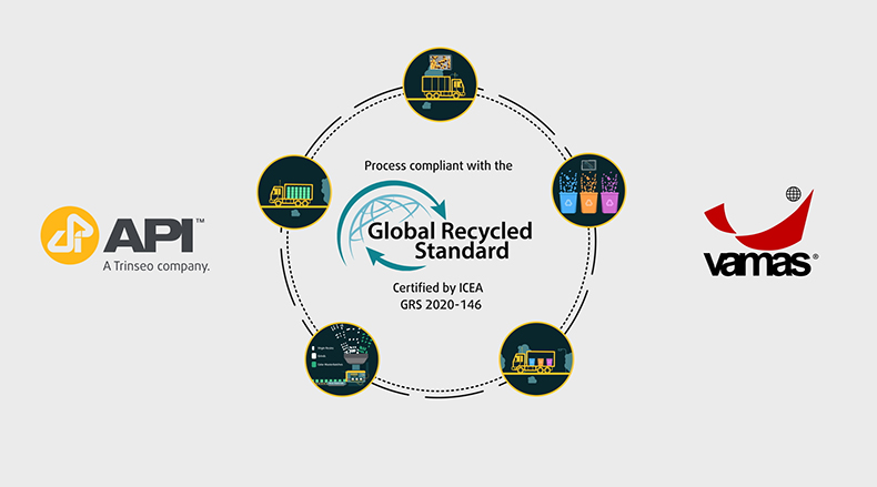 Global Recycled Standard Certification