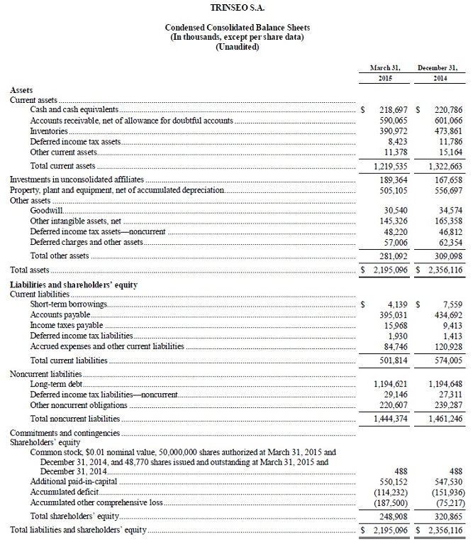 Earnings Chart 3